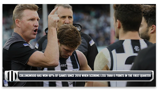 Real-time fact regarding Collingwood in front of Nathan Buckley instructing players